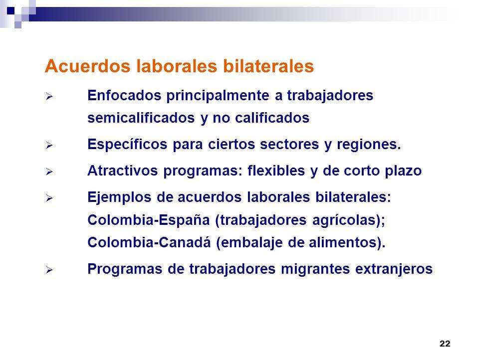 22 Acuerdos laborales bilaterales Enfocados principalmente a trabajadores semicalificados y no calificados Específicos para ciertos sectores y regiones.
