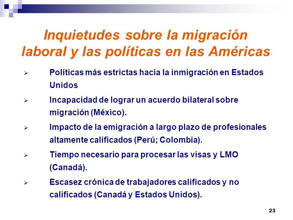 23 Inquietudes sobre la migración laboral y las políticas en las Américas Políticas más estrictas hacia la inmigración en Estados Unidos Incapacidad de lograr un acuerdo bilateral sobre migración (México).