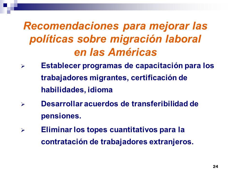 24 Recomendaciones para mejorar las políticas sobre migración laboral en las Américas Establecer programas de capacitación para los trabajadores migrantes, certificación de habilidades, idioma Desarrollar acuerdos de transferibilidad de pensiones.