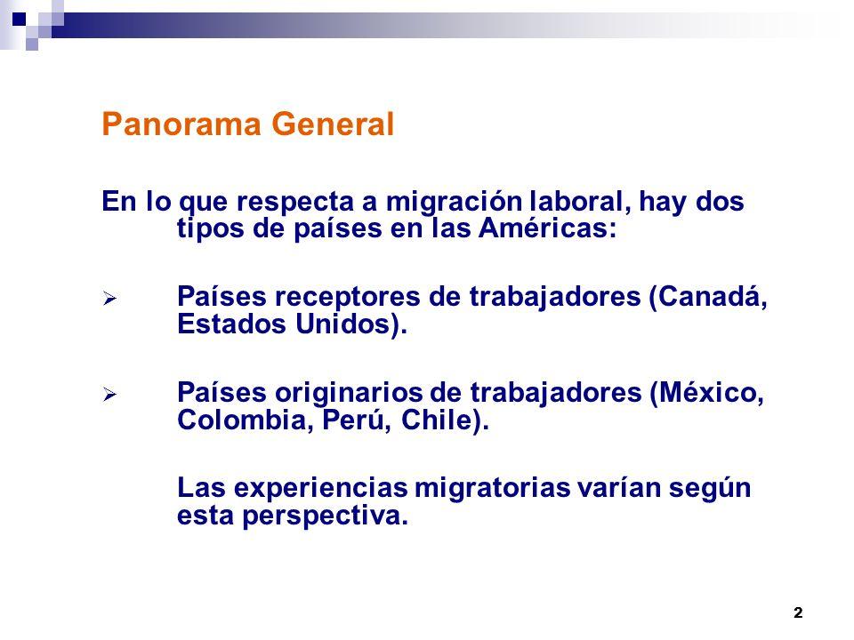 2 Panorama General En lo que respecta a migración laboral, hay dos tipos de países en las Américas: Países receptores de trabajadores (Canadá, Estados
