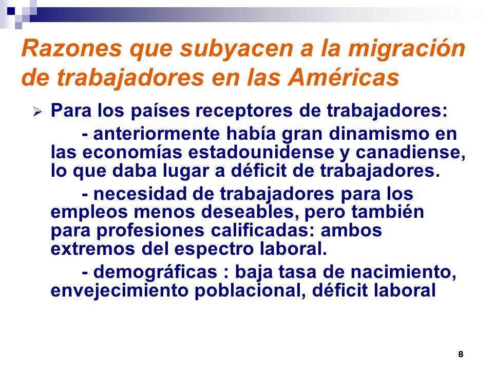 18 Desde el punto de vista del país emisor Beneficios: REMESAS (beneficios económicos altamente significativos en casi todos los países latinoamericanos); capacitación de la fuerza de trabajo en el extranjero; retorno de trabajadores mejor calificados.