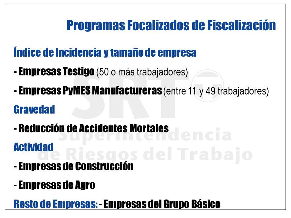 Programas Focalizados de Fiscalización Índice de Incidencia y tamaño de empresa - Empresas Testigo (50 o más trabajadores) - Empresas PyMES Manufactur