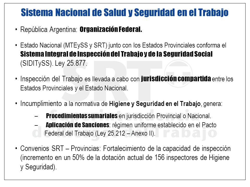 Sistema Nacional de Salud y Seguridad en el Trabajo República Argentina: Organización Federal. Estado Nacional (MTEySS y SRT) junto con los Estados Pr