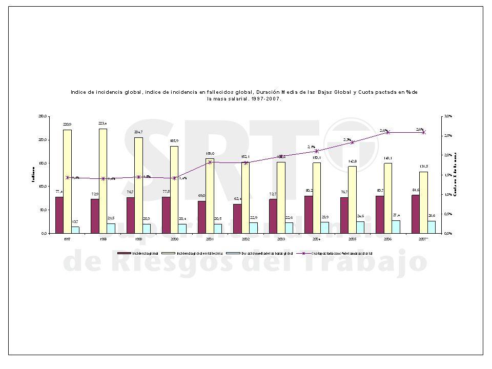 Instituciones conectadas al Sistema de Información Estado Nacional: a través de la Superintendencia de Riesgos del Trabajo (SRT), de la Administración Federal de Ingresos Públicos (AFIP) Estados Provinciales y Ciudad Autónoma de Buenos Aires Empleadores Autoasegurados Aseguradoras de Riesgos del Trabajo (ART) Público en general (solo para estadísticas anuales de AT/EP y otros datos de acceso público desde www.srt.gov.ar)