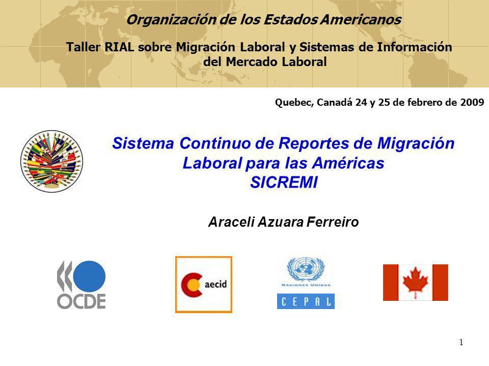 1 Sistema Continuo de Reportes de Migración Laboral para las Américas SICREMI Araceli Azuara Ferreiro Taller RIAL sobre Migración Laboral y Sistemas d