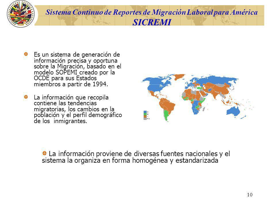 10 Sistema Continuo de Reportes de Migración Laboral para América SICREMI Es un sistema de generación de información precisa y oportuna sobre la Migra