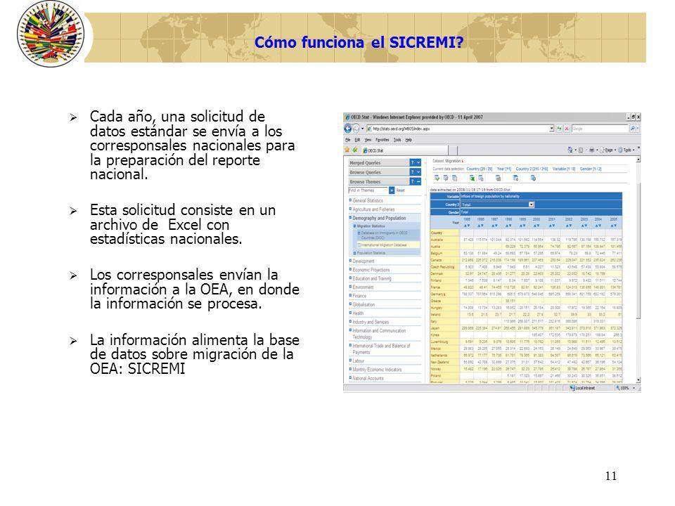 11 Cada año, una solicitud de datos estándar se envía a los corresponsales nacionales para la preparación del reporte nacional. Esta solicitud consist