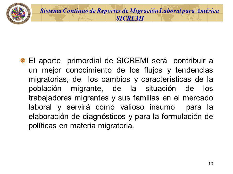 13 El aporte primordial de SICREMI será contribuir a un mejor conocimiento de los flujos y tendencias migratorias, de los cambios y características de
