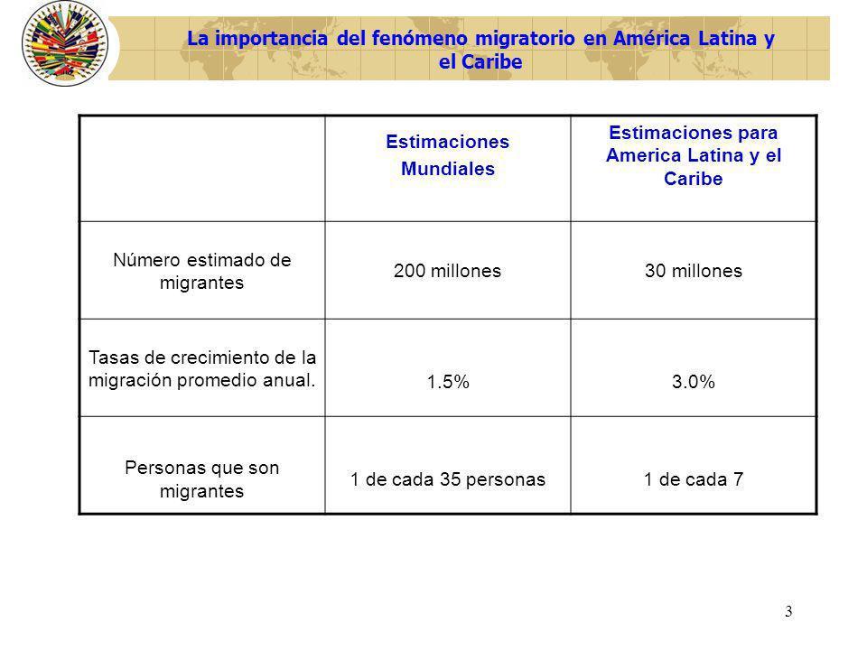3 Estimaciones Mundiales Estimaciones para America Latina y el Caribe Número estimado de migrantes 200 millones30 millones Tasas de crecimiento de la
