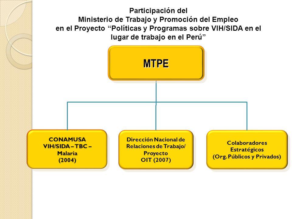 Dirección Nacional de Relaciones de Trabajo/ Proyecto OIT (2007) Dirección Nacional de Relaciones de Trabajo/ Proyecto OIT (2007) Colaboradores Estrat