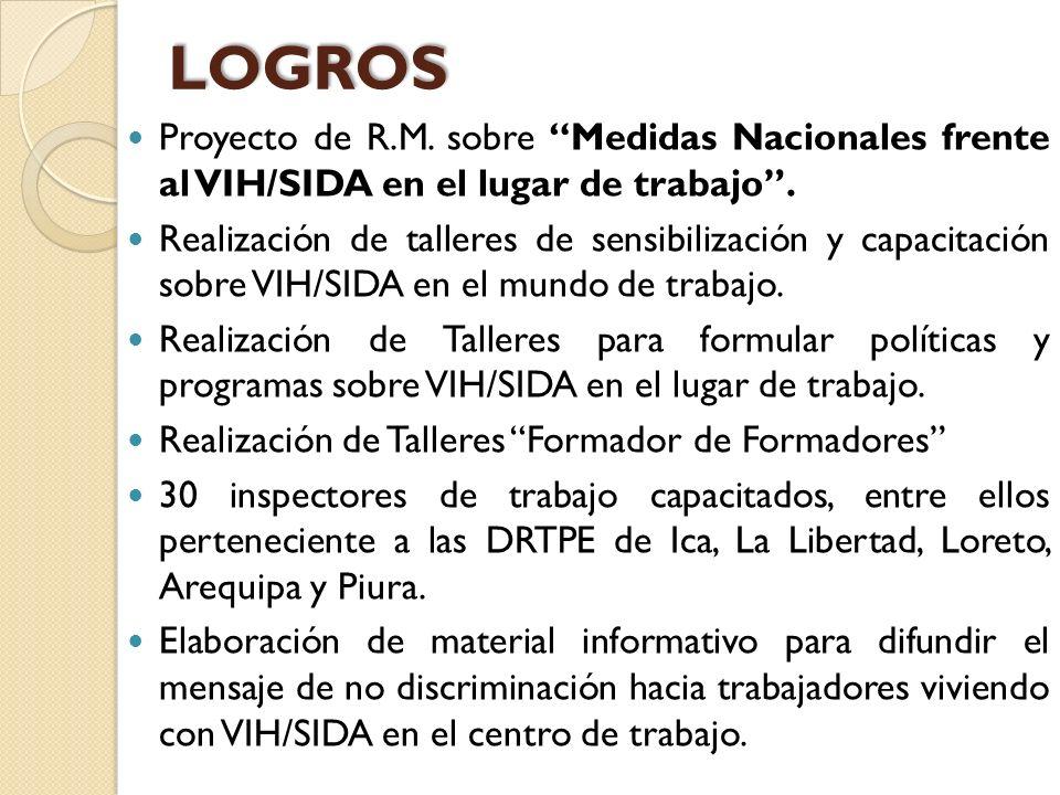 LOGROS Proyecto de R.M. sobre Medidas Nacionales frente al VIH/SIDA en el lugar de trabajo. Realización de talleres de sensibilización y capacitación