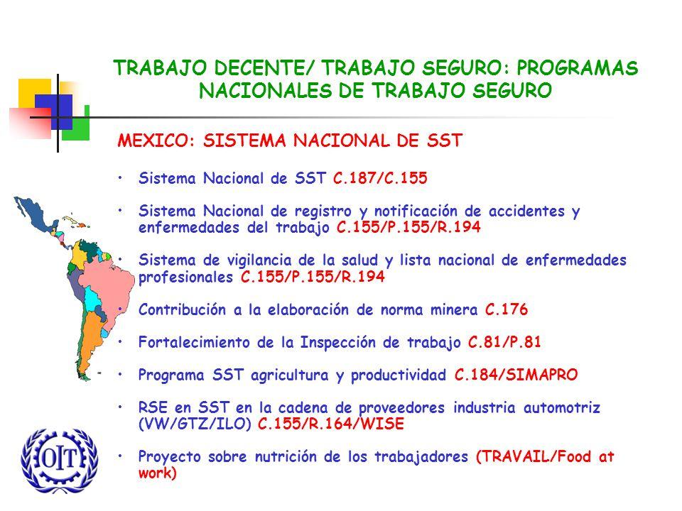 TRABAJO DECENTE/ TRABAJO SEGURO: PROGRAMAS NACIONALES DE TRABAJO SEGURO MEXICO: SISTEMA NACIONAL DE SST Sistema Nacional de SST C.187/C.155 Sistema Na