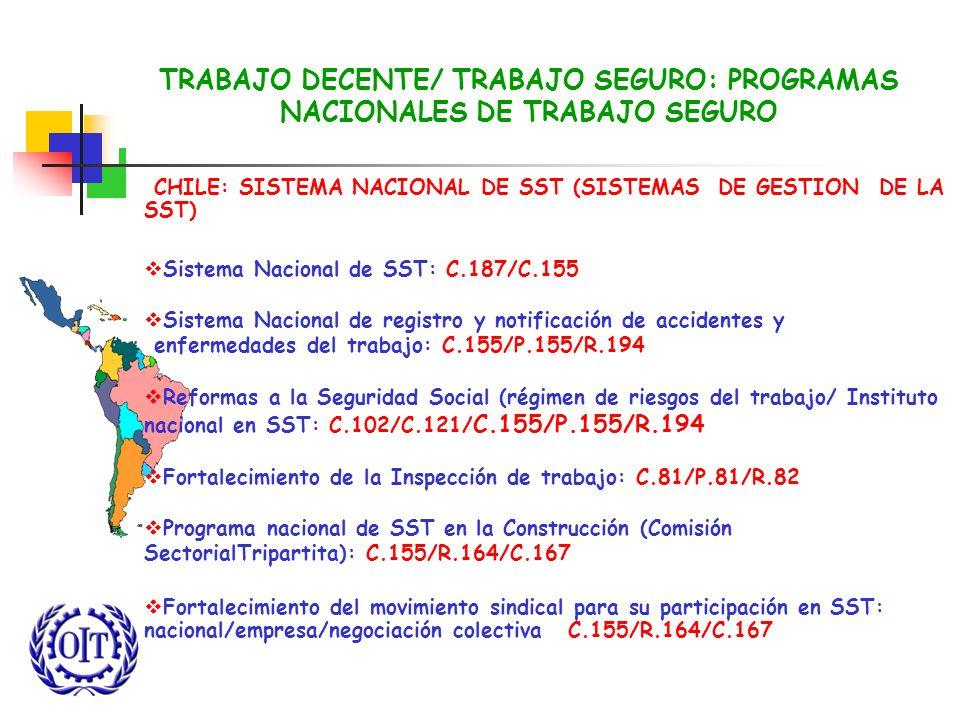 TRABAJO DECENTE/ TRABAJO SEGURO: PROGRAMAS NACIONALES DE TRABAJO SEGURO CHILE: SISTEMA NACIONAL DE SST (SISTEMAS DE GESTION DE LA SST) Sistema Naciona