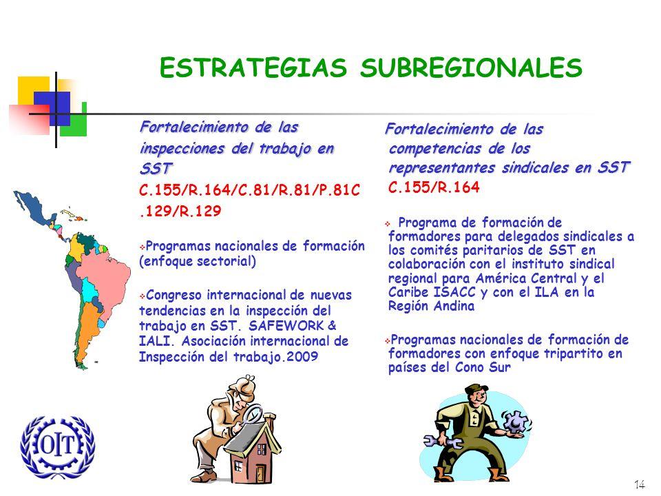 14 ESTRATEGIAS SUBREGIONALES Fortalecimiento de las inspecciones del trabajo en SST Fortalecimiento de las inspecciones del trabajo en SST C.155/R.164