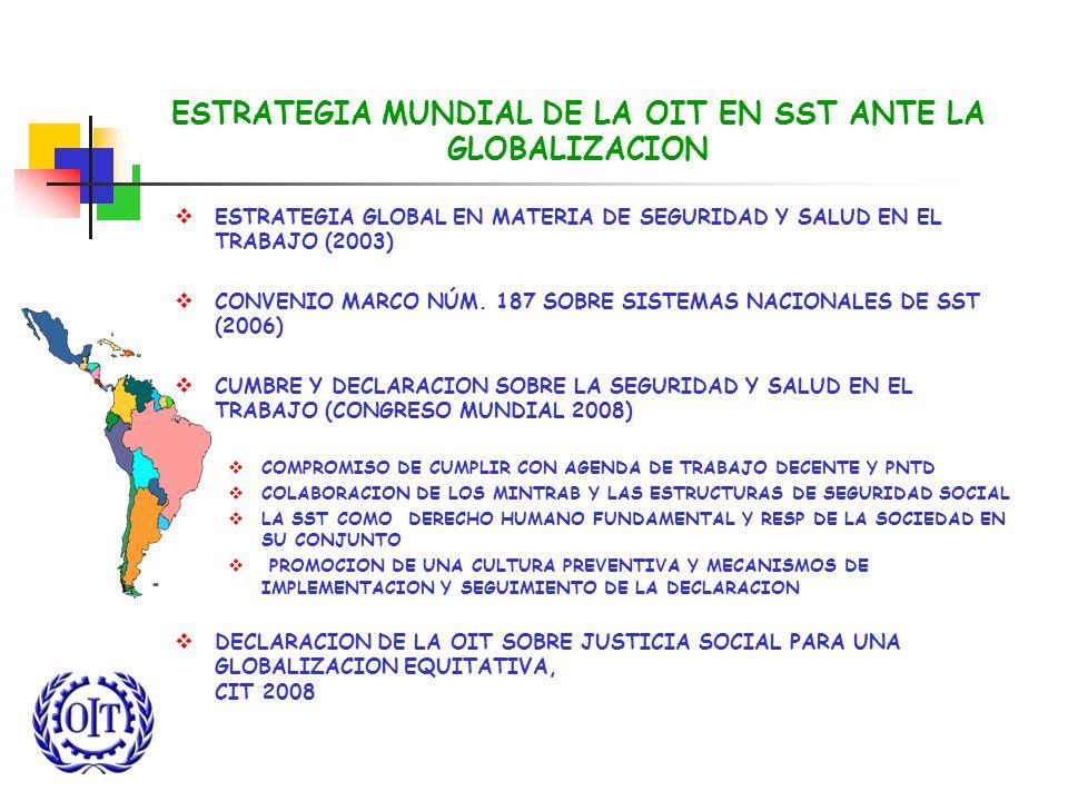 ESTRATEGIA MUNDIAL DE LA OIT EN SST ANTE LA GLOBALIZACION ESTRATEGIA GLOBAL EN MATERIA DE SEGURIDAD Y SALUD EN EL TRABAJO (2003) CONVENIO MARCO NÚM. 1