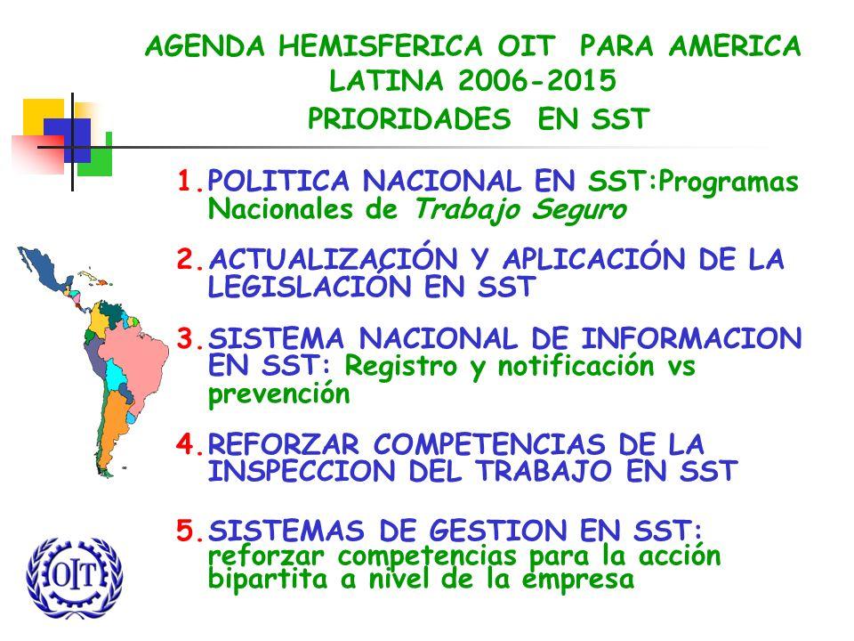 AGENDA HEMISFERICA OIT PARA AMERICA LATINA 2006-2015 PRIORIDADES EN SST 1.POLITICA NACIONAL EN SST:Programas Nacionales de Trabajo Seguro 2.ACTUALIZAC
