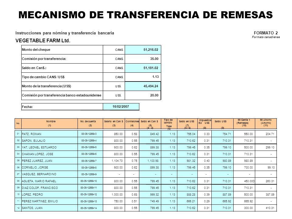 MECANISMO DE TRANSFERENCIA DE REMESAS Instrucciones para nómina y transferencia bancaria VEGETABLE FARM Ltd. Monto del cheque CAN$. Comisión por trans