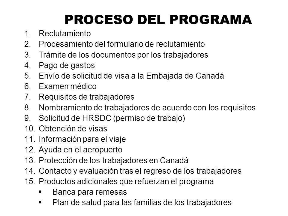 PROCESO DEL PROGRAMA 1.Reclutamiento 2.Procesamiento del formulario de reclutamiento 3.Trámite de los documentos por los trabajadores 4.Pago de gastos