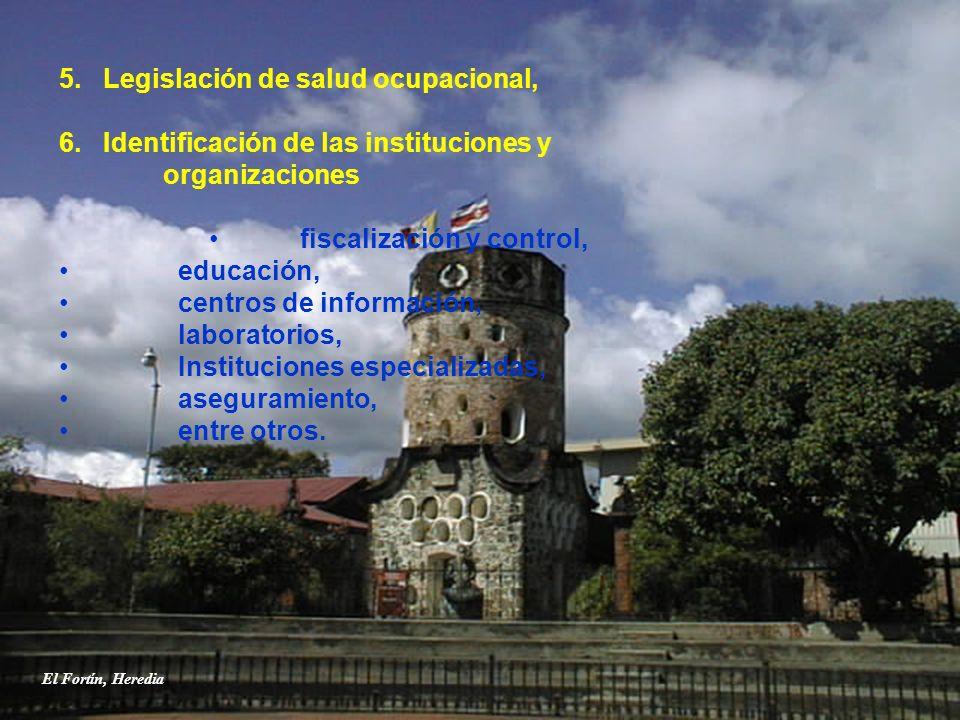 El Fortín, Heredia 5. Legislación de salud ocupacional, 6. Identificación de las instituciones y organizaciones fiscalización y control, educación, ce