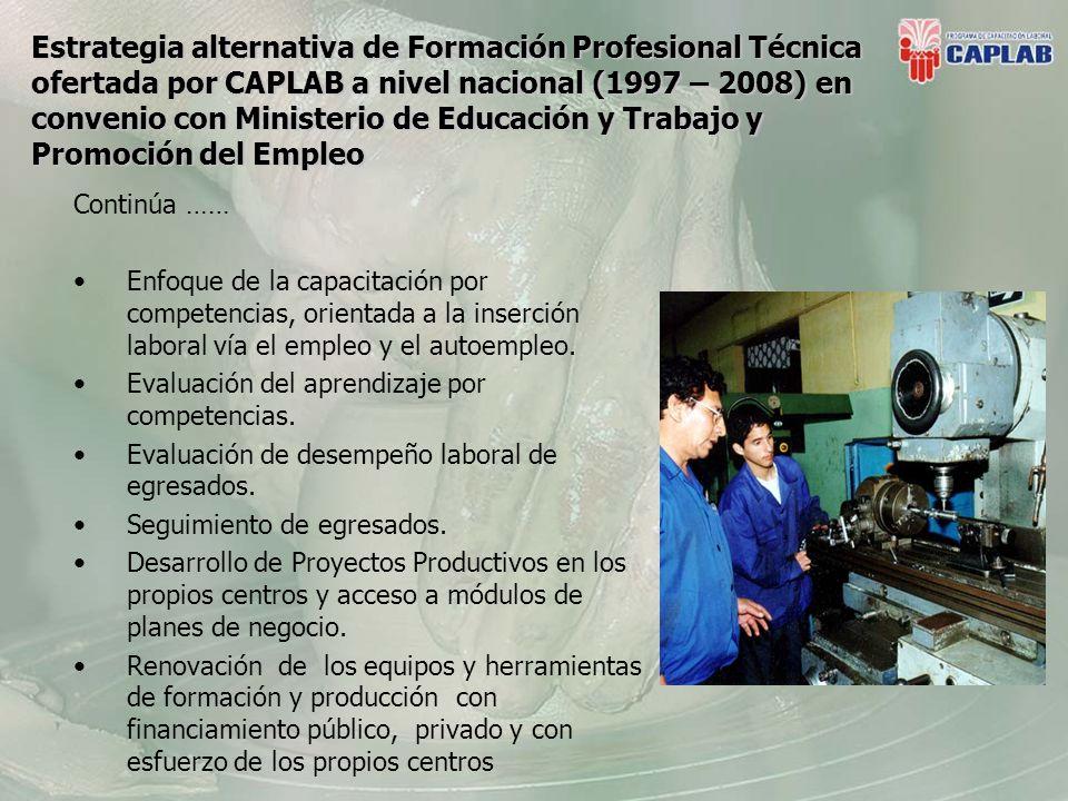 Estrategia alternativa de Formación Profesional Técnica ofertada por CAPLAB a nivel nacional (1997 – 2008) en convenio con Ministerio de Educación y Trabajo y Promoción del Empleo Continúa …… Enfoque de la capacitación por competencias, orientada a la inserción laboral vía el empleo y el autoempleo.