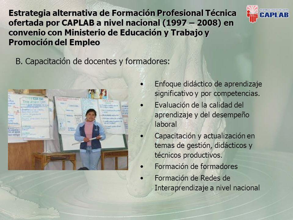 Estrategia alternativa de Formación Profesional Técnica ofertada por CAPLAB a nivel nacional (1997 – 2008) en convenio con Ministerio de Educación y Trabajo y Promoción del Empleo C.