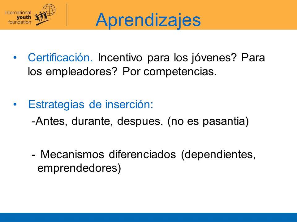 Aprendizajes Certificación. Incentivo para los jóvenes? Para los empleadores? Por competencias. Estrategias de inserción: -Antes, durante, despues. (n