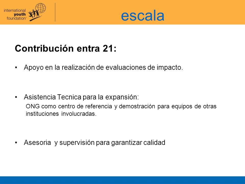 escala Contribución entra 21: Apoyo en la realización de evaluaciones de impacto. Asistencia Tecnica para la expansión: ONG como centro de referencia