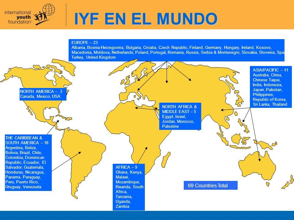 IYF EN EL MUNDO THE CARIBBEAN & SOUTH AMERICA – 18 Argentina, Belize, Bolivia, Brazil, Chile, Colombia, Dominican Republic, Ecuador, El Salvador, Guat