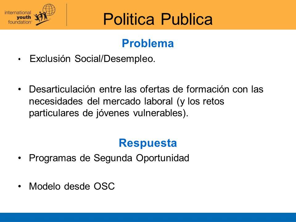 Politica Publica Problema Exclusión Social/Desempleo. Desarticulación entre las ofertas de formación con las necesidades del mercado laboral (y los re