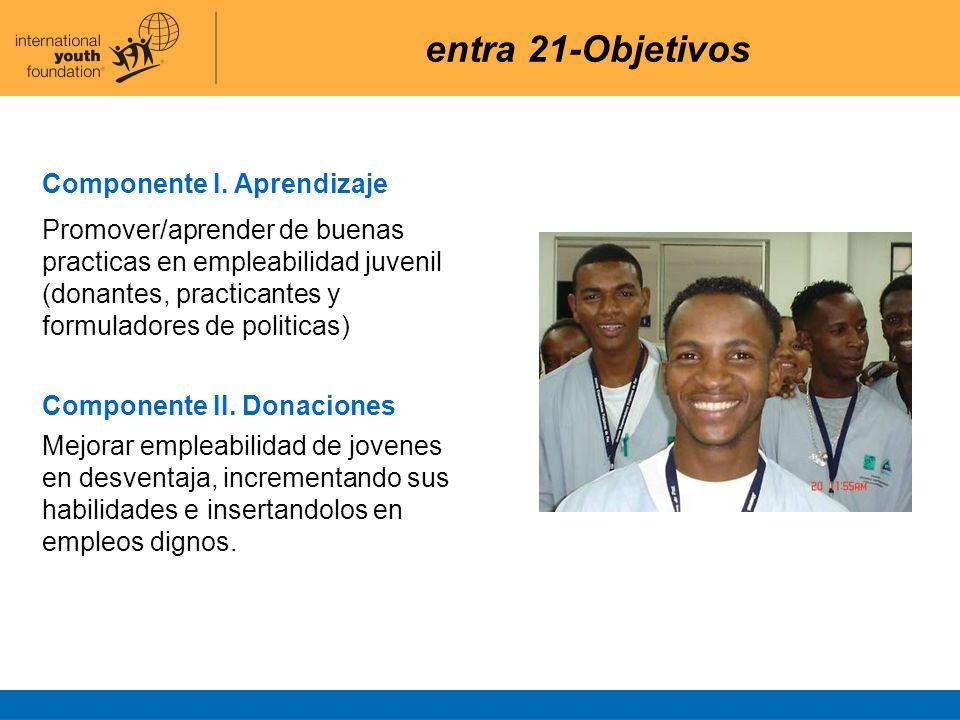 entra 21-Objetivos Componente I. Aprendizaje Promover/aprender de buenas practicas en empleabilidad juvenil (donantes, practicantes y formuladores de