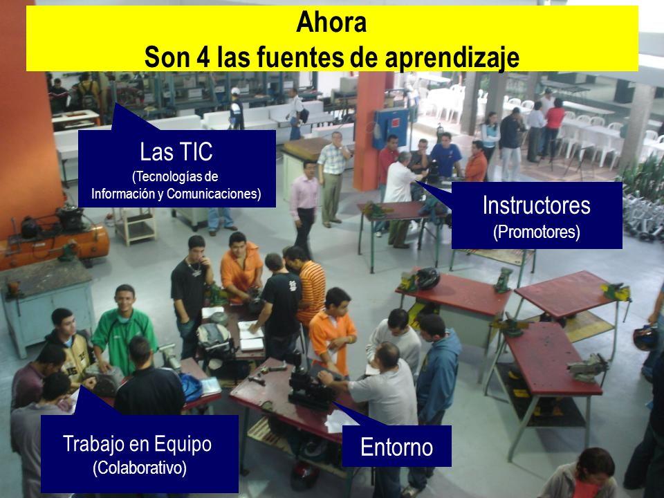 República de Colombia Ahora Son 4 las fuentes de aprendizaje Instructores (Promotores) Trabajo en Equipo (Colaborativo) Las TIC (Tecnologías de Inform