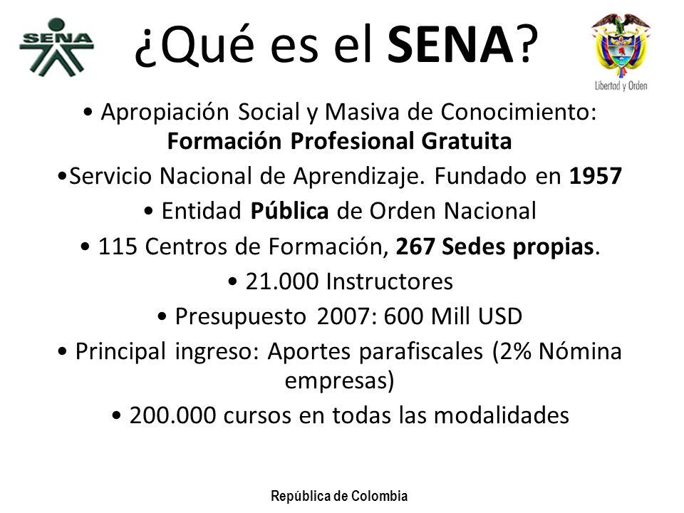 República de Colombia Mayor Cobertura Cupos para alumnos en Formación 1999 – 2007 META 2008: 5.678.408 Fuente: Dirección de Planeación – Dirección General SENA Total Cupos para alumnos en Formación 979.104 848.948 937.777 1.142.798 2.263.382 3.853.352 0 500.000 1.000.000 1.500.000 2.000.000 2.500.000 3.000.000 1999200020012002200320042005 3.500.000 4.000.000 4.500.000 2006 4.148.809 2.964.799 2007 5.112.888 5.000.000 5.500.000