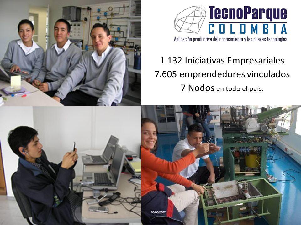 República de Colombia 1.132 Iniciativas Empresariales 7.605 emprendedores vinculados 7 Nodos en todo el país.