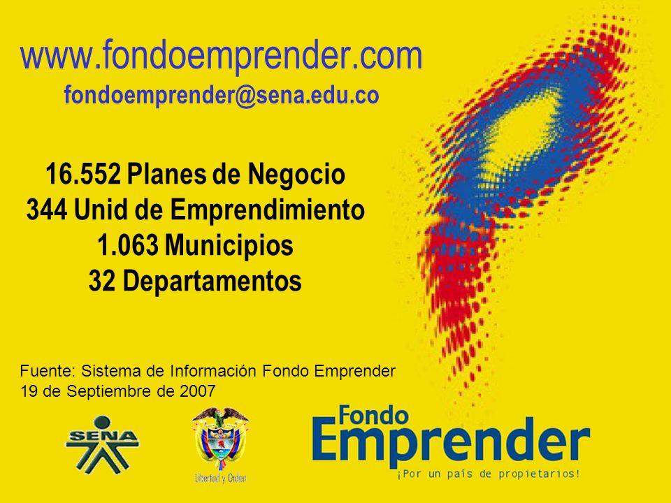 República de Colombia www.fondoemprender.com fondoemprender@sena.edu.co 16.552 Planes de Negocio 344 Unid de Emprendimiento 1.063 Municipios 32 Depart