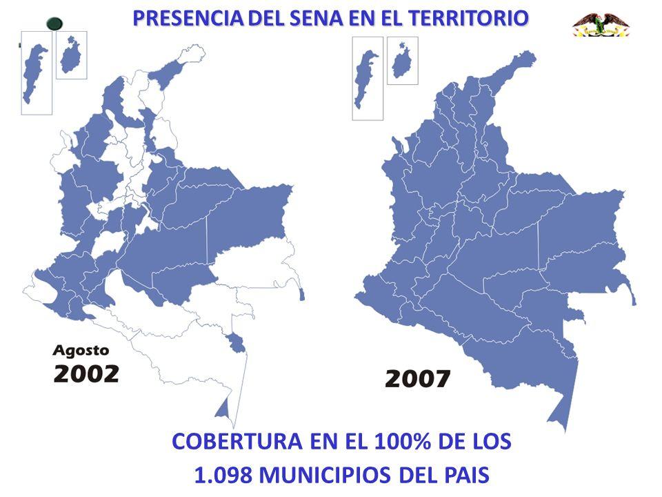 República de Colombia El Programa Jóvenes Rurales: En 2007 mas de 162.000 jóvenes campesinos vinieron al SENA Reciben formación técnica y formación en emprendimiento.