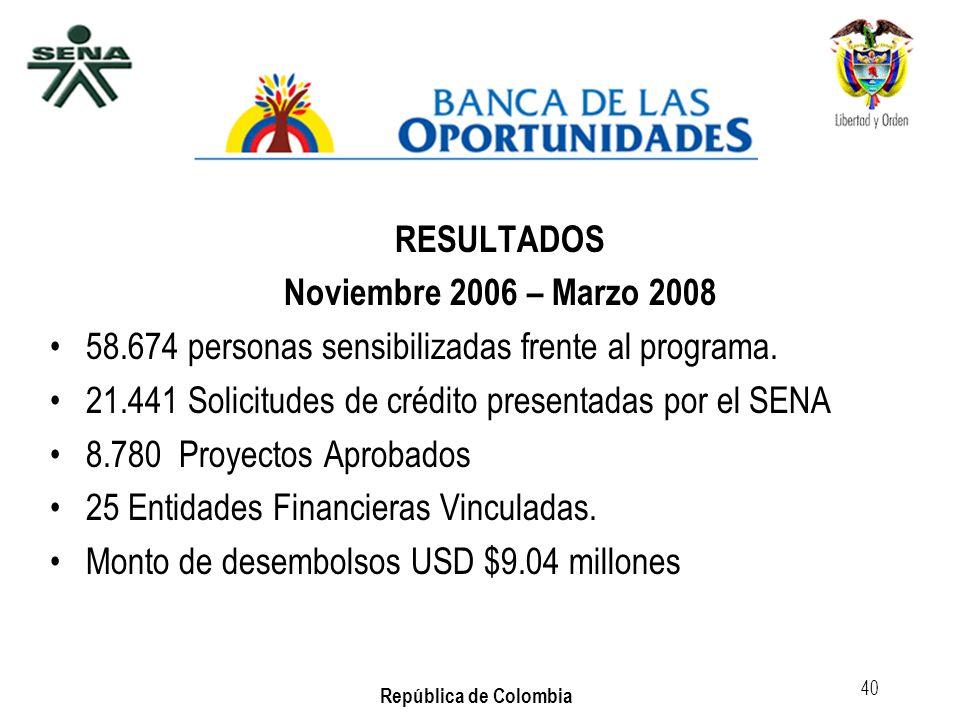 República de Colombia 40 RESULTADOS Noviembre 2006 – Marzo 2008 58.674 personas sensibilizadas frente al programa. 21.441 Solicitudes de crédito prese