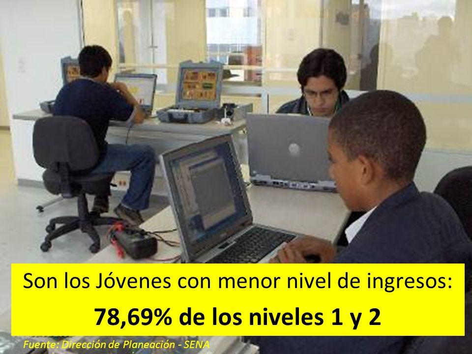 República de Colombia NUESTRO RETO Si formamos a nuestros aprendices para el empleo, lo más probable es que no lo encuentren, y cuando lo encuentran, lo harán en microempresas existentes con altas falencias productivas.