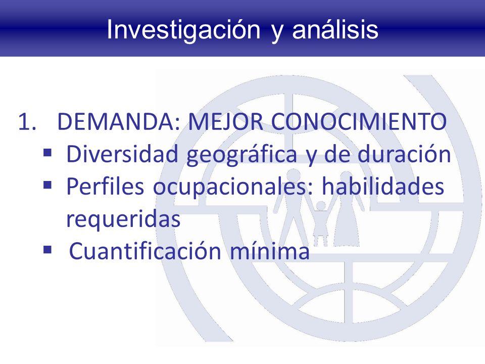 Investigación y análisis 1.DEMANDA: MEJOR CONOCIMIENTO Diversidad geográfica y de duración Perfiles ocupacionales: habilidades requeridas Cuantificación mínima