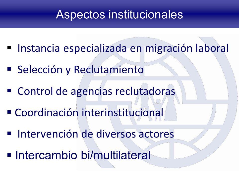 Aspectos institucionales Instancia especializada en migración laboral Selección y Reclutamiento Control de agencias reclutadoras Coordinación interinstitucional Intervención de diversos actores Intercambio bi/multilateral