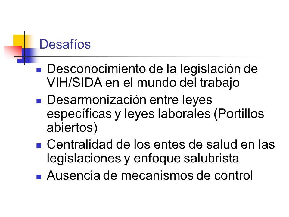 Desconocimiento de la legislación de VIH/SIDA en el mundo del trabajo Desarmonización entre leyes específicas y leyes laborales (Portillos abiertos) C