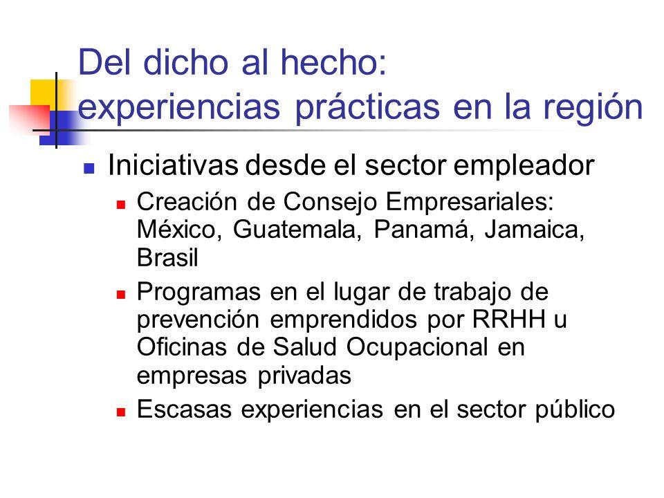 Del dicho al hecho: experiencias prácticas en la región Iniciativas desde el sector empleador Creación de Consejo Empresariales: México, Guatemala, Pa