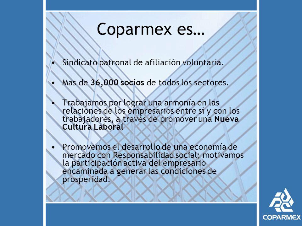 Coparmex es… Sindicato patronal de afiliación voluntaria.