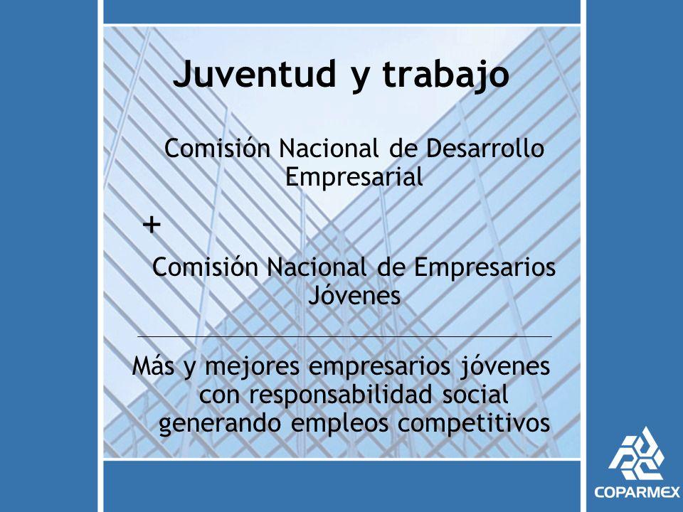 Juventud y trabajo Comisión Nacional de Desarrollo Empresarial + Comisión Nacional de Empresarios Jóvenes Más y mejores empresarios jóvenes con responsabilidad social generando empleos competitivos