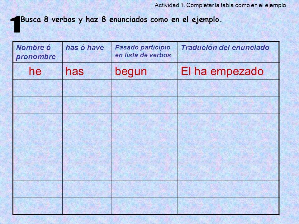Nombre ó pronombre has ó have Pasado participio en lista de verbos Tradución del enunciado hehasbegunEl ha empezado Busca 8 verbos y haz 8 enunciados