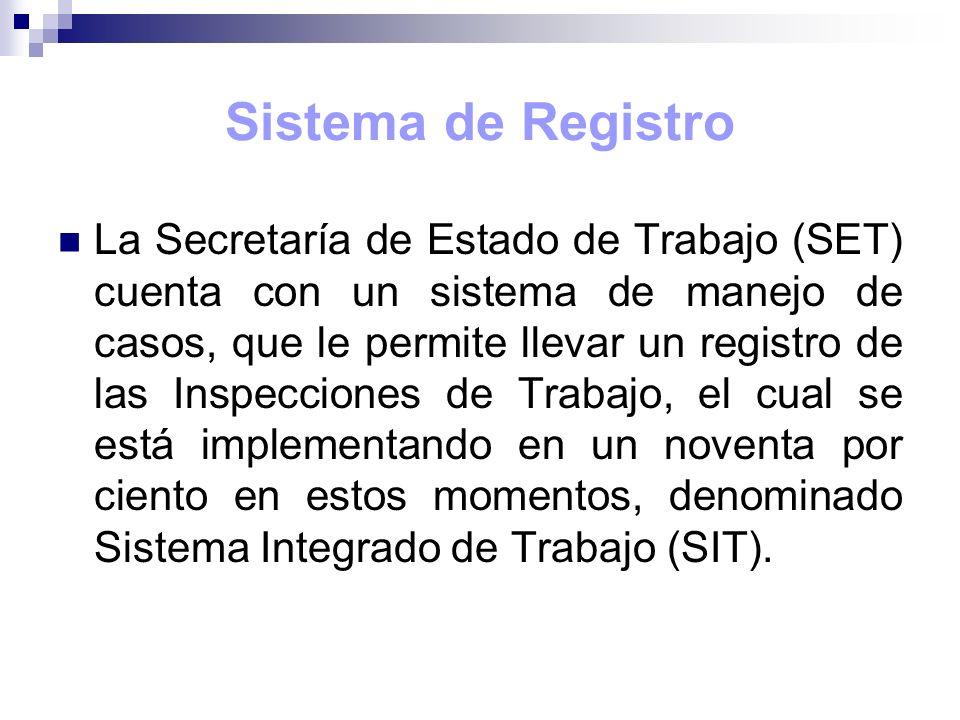 EL SISTEMA INTEGRADO DE TRABAJO (SIT) Es el conjunto de actividades que se desarrollan en el área de Inspección enlazadas con otros Departamentos, a los fines de llevar un control informático de manejo de casos respecto a los servicios que ofrece la Secretaría de Estado de Trabajo (SET) a través del Departamento de Inspección.