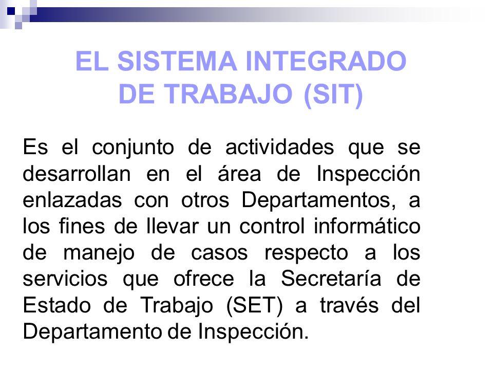 MODULOS QUE CONFORMAN EL SIT 1.PLATAFORMA 2. INSPECCION 3.