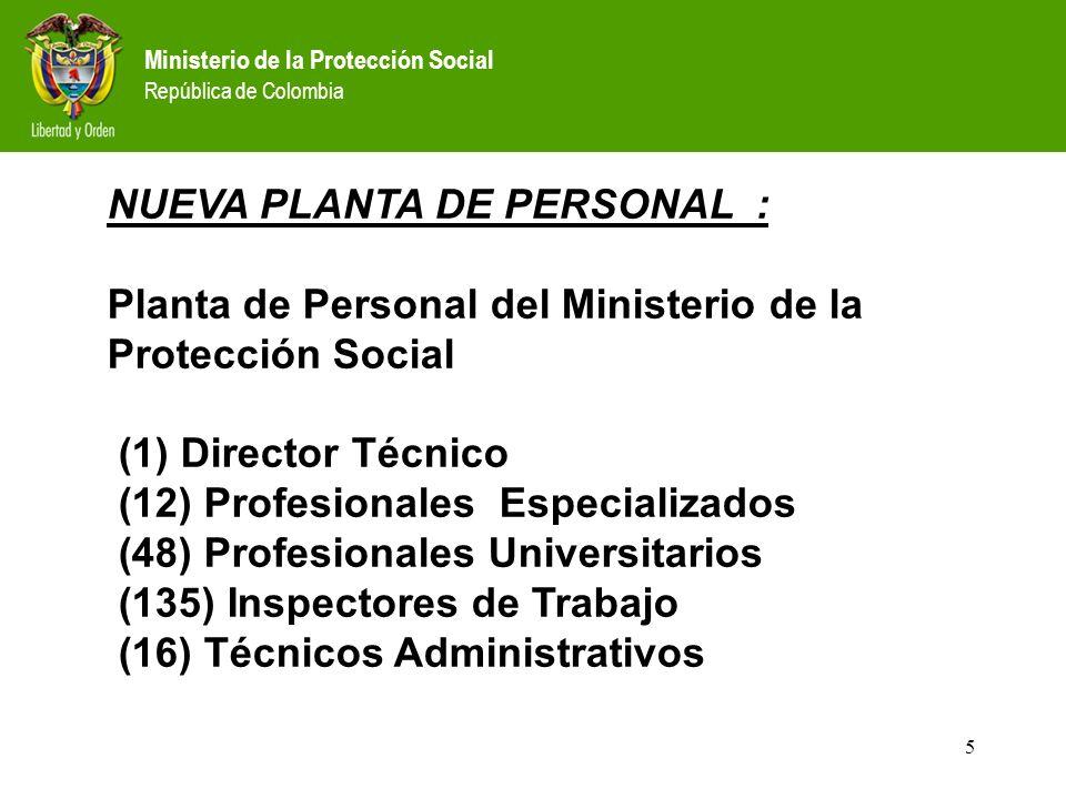 Ministerio de la Protección Social República de Colombia 5 NUEVA PLANTA DE PERSONAL : Planta de Personal del Ministerio de la Protección Social (1) Director Técnico (12) Profesionales Especializados (48) Profesionales Universitarios (135) Inspectores de Trabajo (16) Técnicos Administrativos