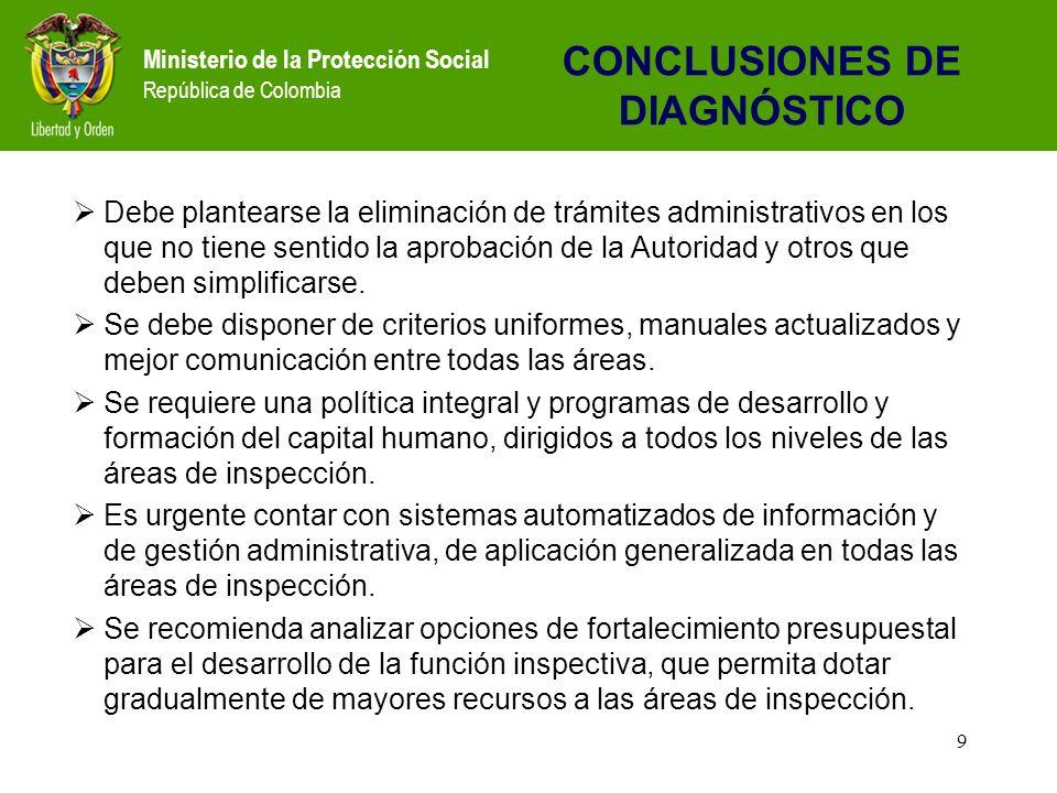 Ministerio de la Protección Social República de Colombia 9 Debe plantearse la eliminación de trámites administrativos en los que no tiene sentido la aprobación de la Autoridad y otros que deben simplificarse.