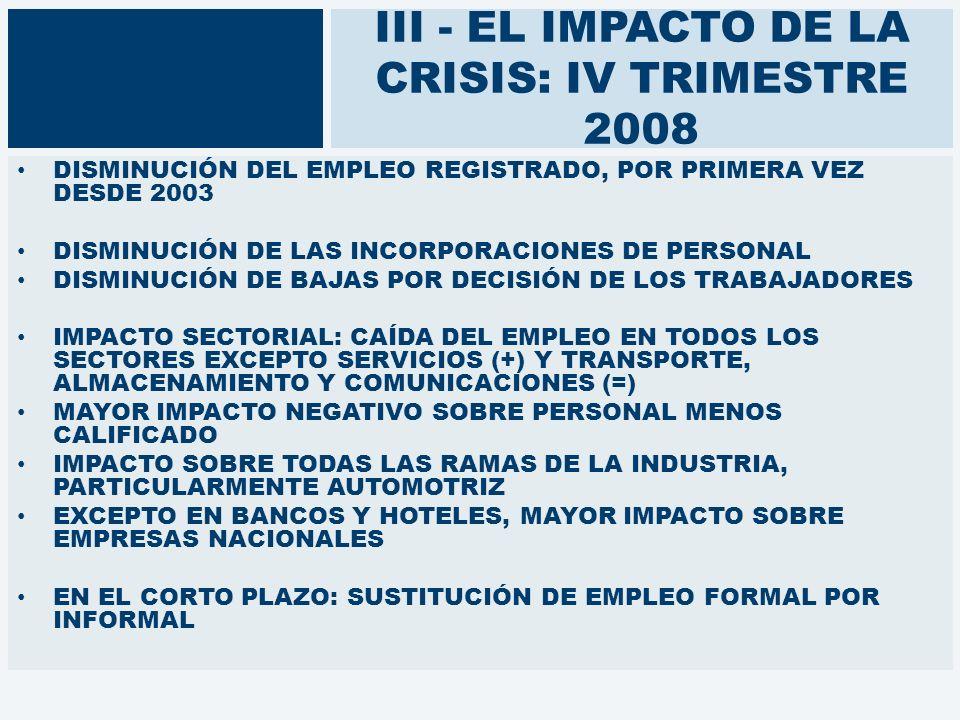 III - EL IMPACTO DE LA CRISIS: IV TRIMESTRE 2008 DISMINUCIÓN DEL EMPLEO REGISTRADO, POR PRIMERA VEZ DESDE 2003 DISMINUCIÓN DE LAS INCORPORACIONES DE PERSONAL DISMINUCIÓN DE BAJAS POR DECISIÓN DE LOS TRABAJADORES IMPACTO SECTORIAL: CAÍDA DEL EMPLEO EN TODOS LOS SECTORES EXCEPTO SERVICIOS (+) Y TRANSPORTE, ALMACENAMIENTO Y COMUNICACIONES (=) MAYOR IMPACTO NEGATIVO SOBRE PERSONAL MENOS CALIFICADO IMPACTO SOBRE TODAS LAS RAMAS DE LA INDUSTRIA, PARTICULARMENTE AUTOMOTRIZ EXCEPTO EN BANCOS Y HOTELES, MAYOR IMPACTO SOBRE EMPRESAS NACIONALES EN EL CORTO PLAZO: SUSTITUCIÓN DE EMPLEO FORMAL POR INFORMAL
