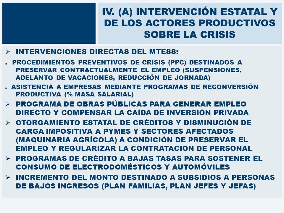 IV. (A) INTERVENCIÓN ESTATAL Y DE LOS ACTORES PRODUCTIVOS SOBRE LA CRISIS INTERVENCIONES DIRECTAS DEL MTESS:. PROCEDIMIENTOS PREVENTIVOS DE CRISIS (PP